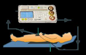 Bicom Bioresonance therapy set up