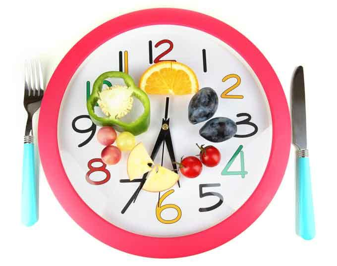 chronobiology of eating - when and what to eat