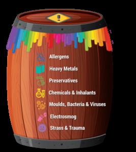 barrel of stress